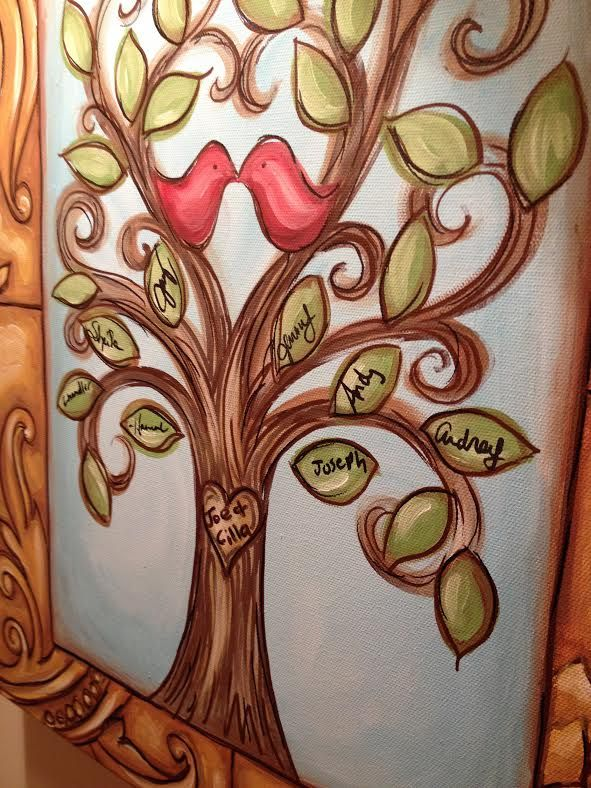 Family Tree Painting With Signed Leaves Family Tree Painting