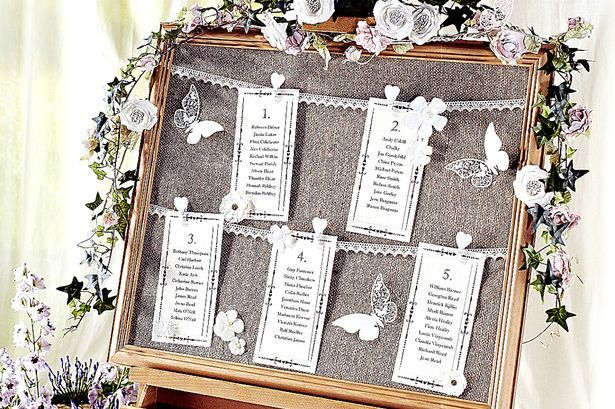 Thrifty ideas: How to make a vintage wedding seating chart | Wedding ...