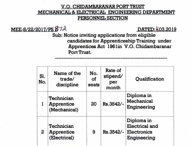 VOC Post Trust Apprentice Recruitment 2019 Apprentice