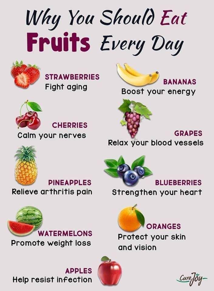 Nutrition  Health on Twitter