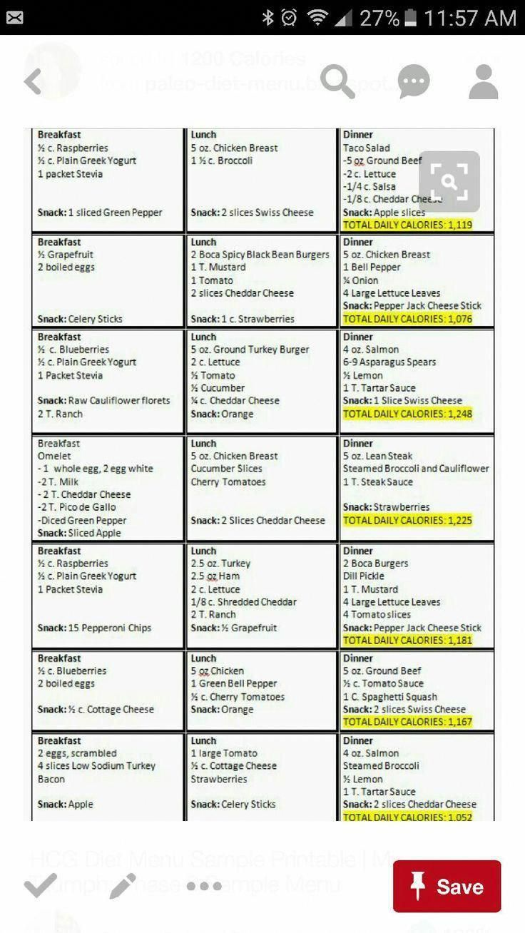 Ketogenic Diet 1200 Calorie Meal Plan