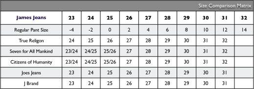 James jeans size comparison chart compares also dress up rh pinterest