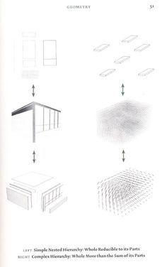 Image Result For Atlas Of Novel Tectonics Jesse Reiser Nanako Umemoto Water Garden
