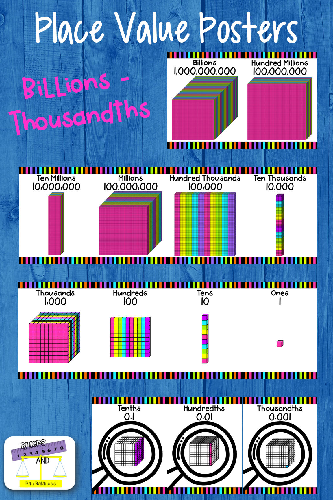 Place Value Posters Chart Base Ten Blocks Interactive