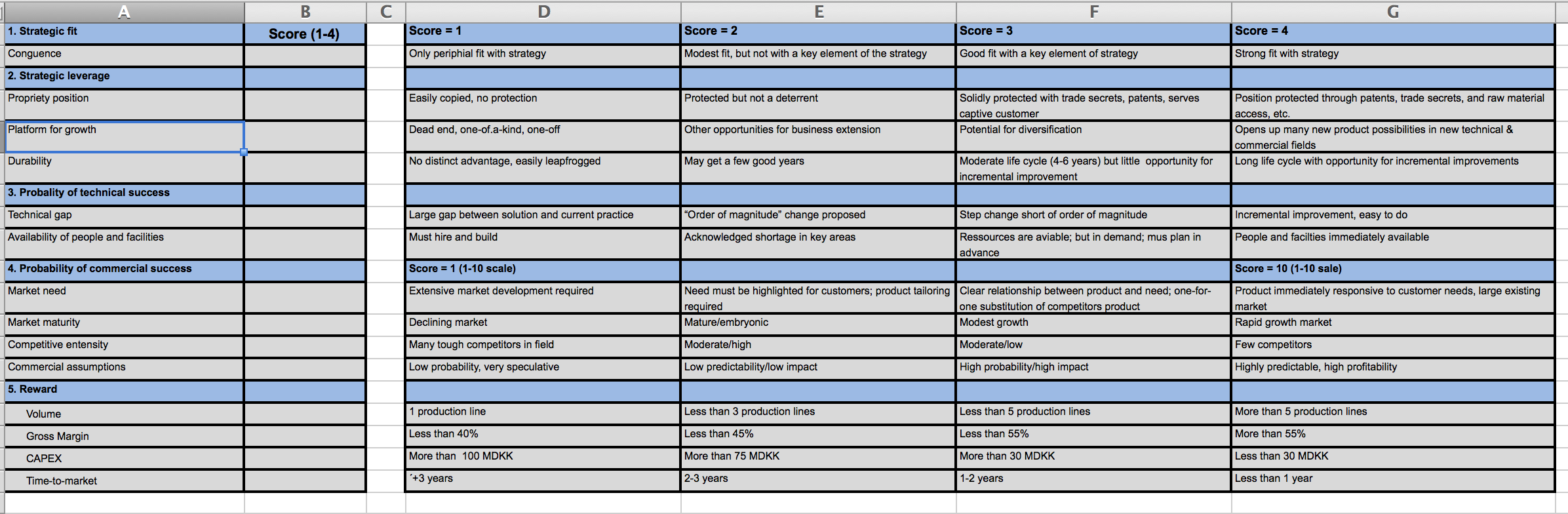 Example Portfolio dashboard | Project Portfolio Management ...