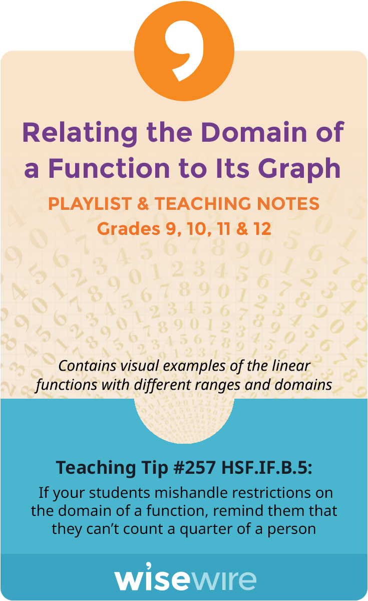 Relating the Domain of a Function to Its Graph - Playlist and Teaching Notes