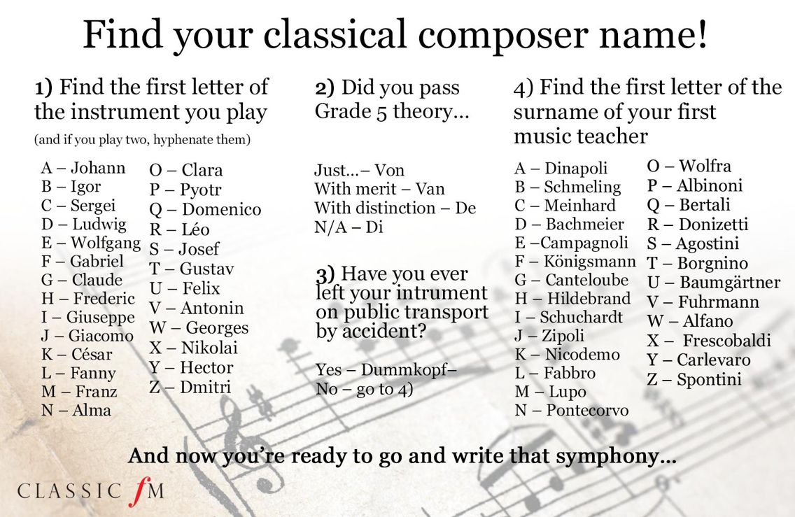 What Is Your Composer Name How To Find Out Names Compose