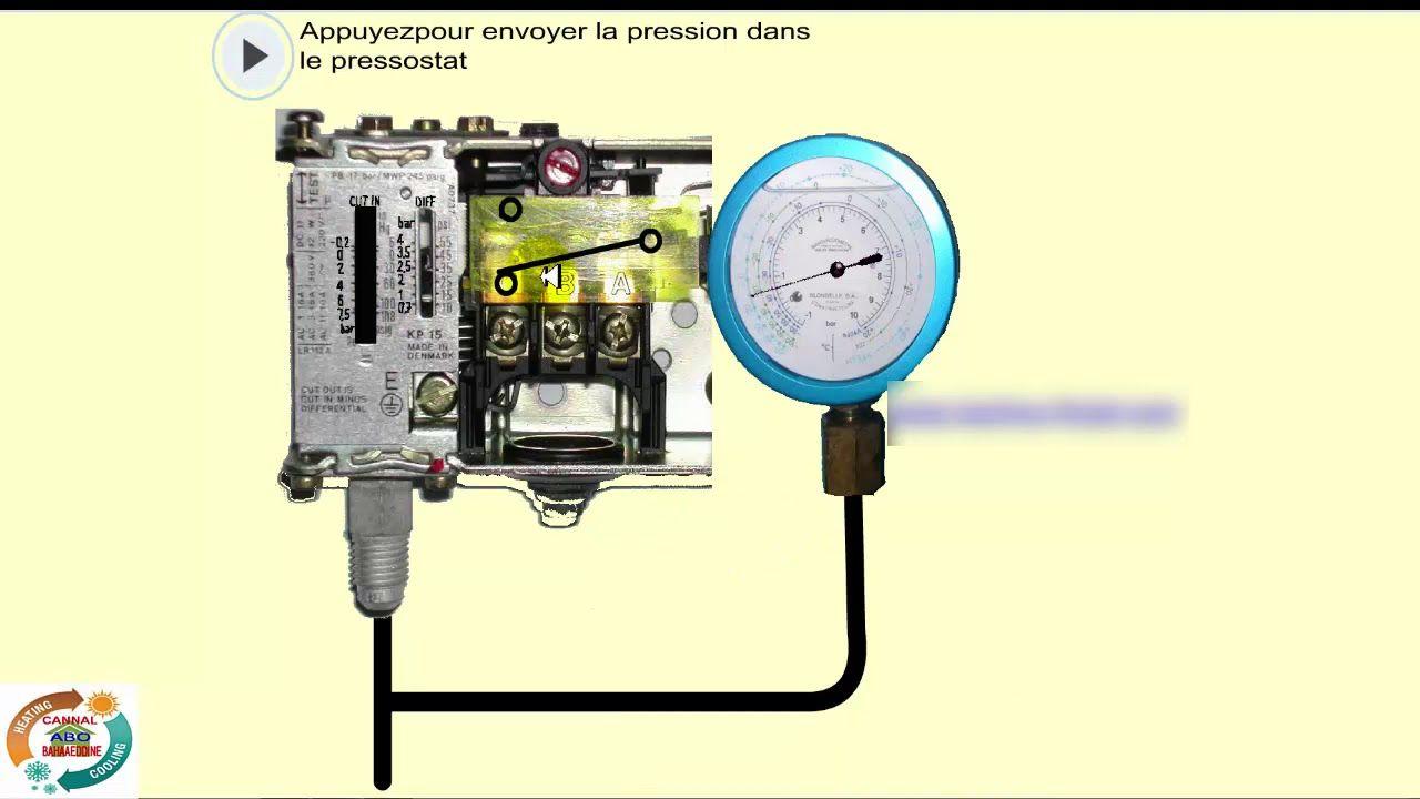 كيف يعمل فاصل الضغط في التكييف وغرف التبريد How Does The Pressostat Work