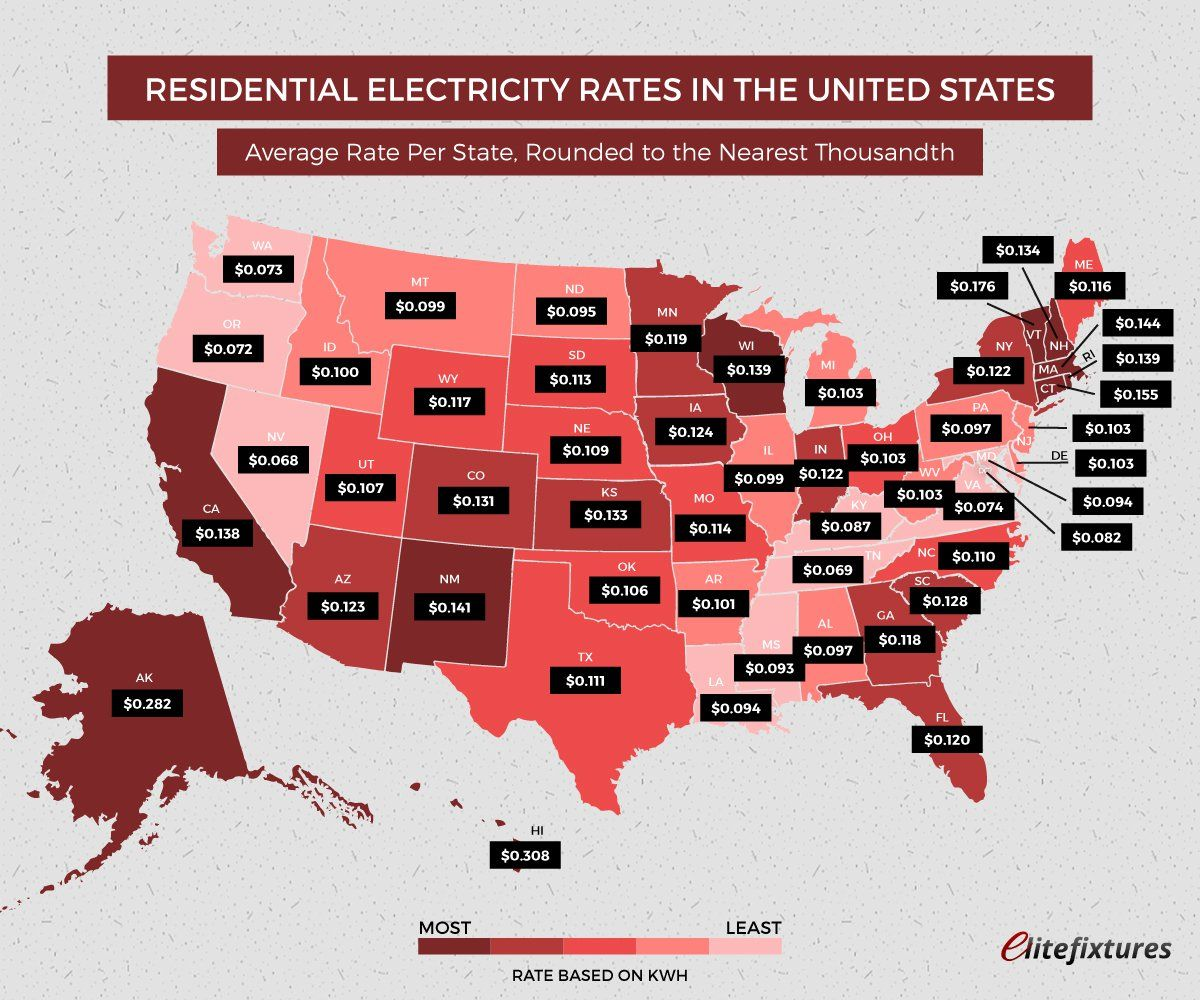 Map Shows The Average Cost Of Electricity Per U