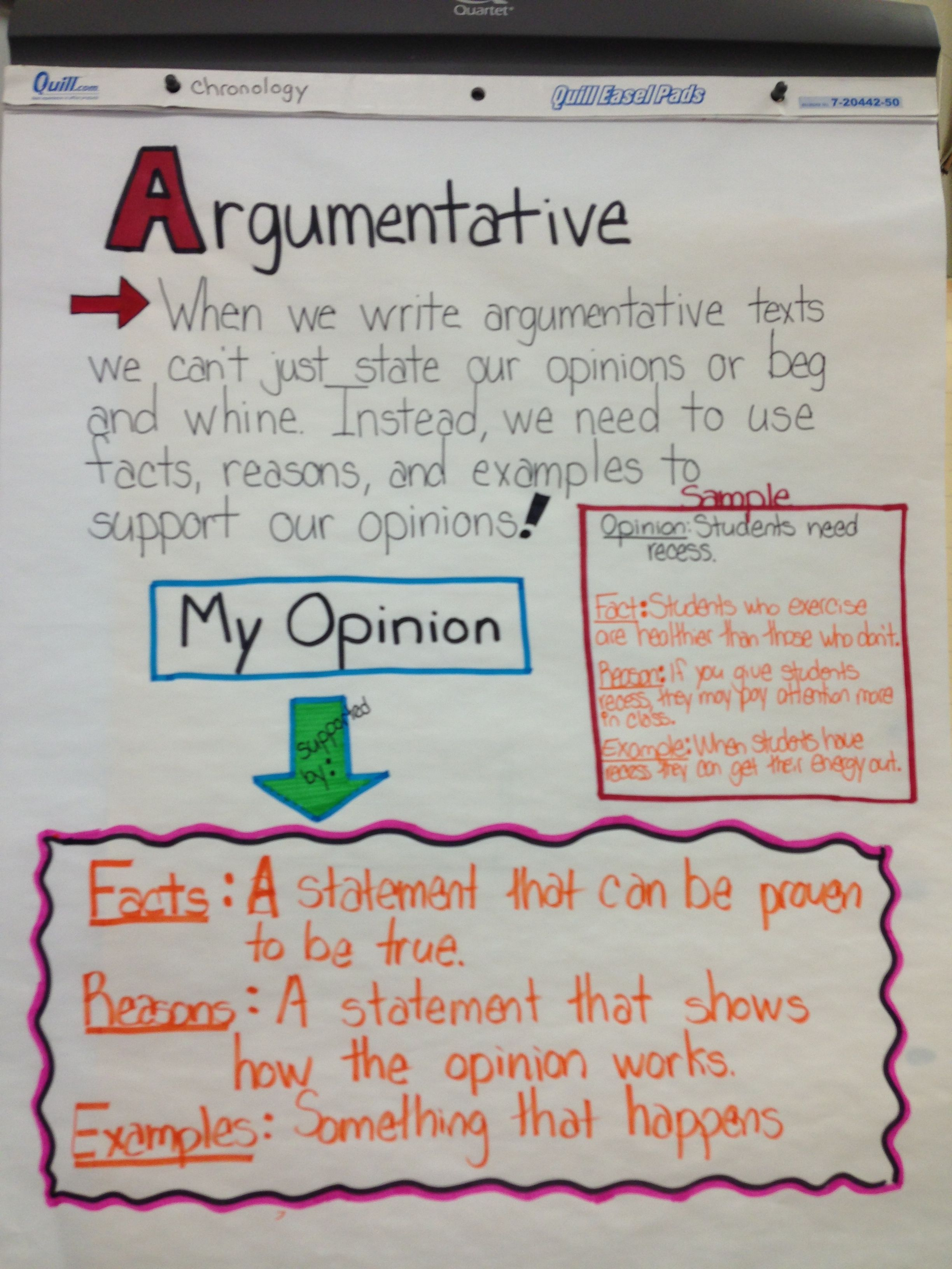 Argumentative Persuasive Writing Anchor Chart