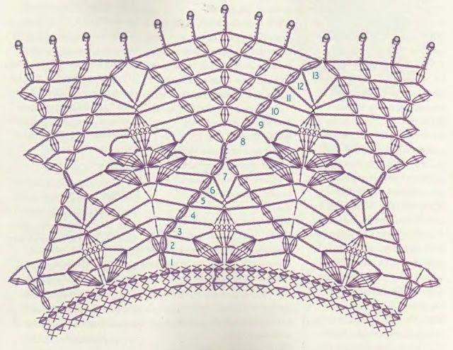 Patrones Crochet: Manton Chal Hojas Malva Patron | Bordes anchos ...