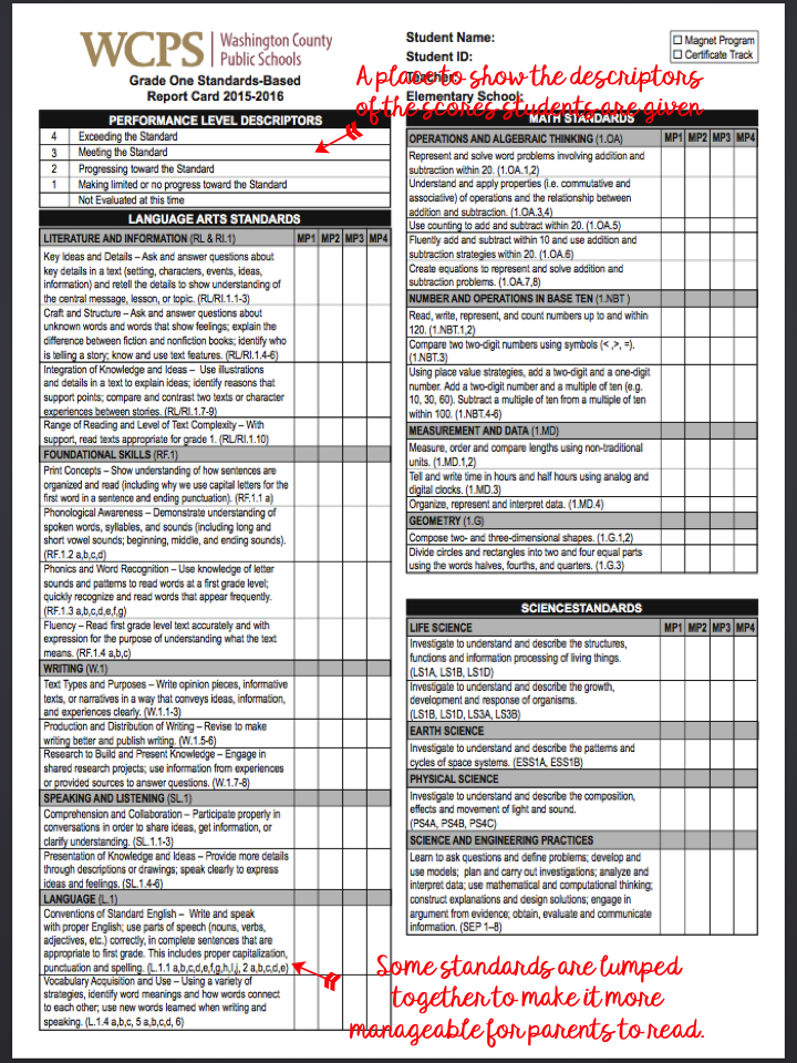 Hey Friends It S That Time Time To Start Thinking About Report Cards If You Haven T Already Standards Based Report Cards Report Card Report Card Template