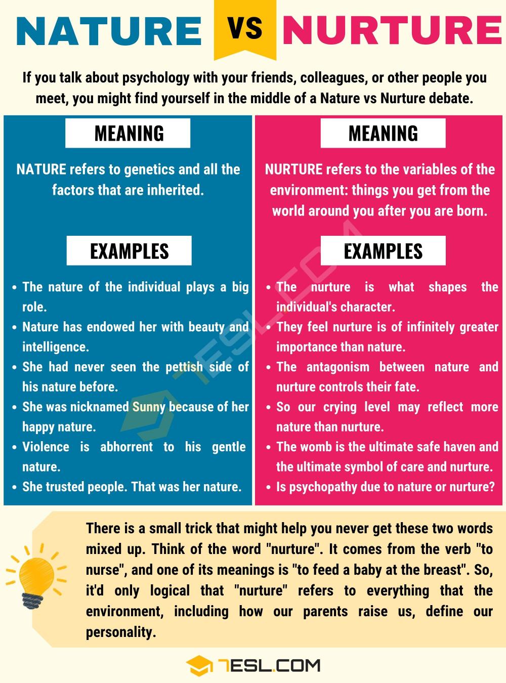 Nature vs. Nurture When to Use Nurture vs. Nature with Useful ...