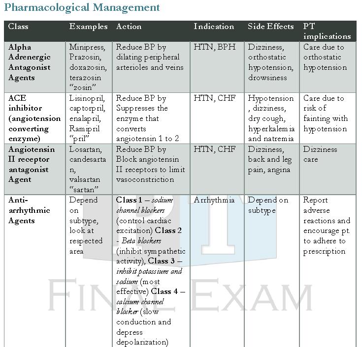 Pharmacology cheat sheet for next semester also insulin chart peak onset duration nursing nclex rh pinterest