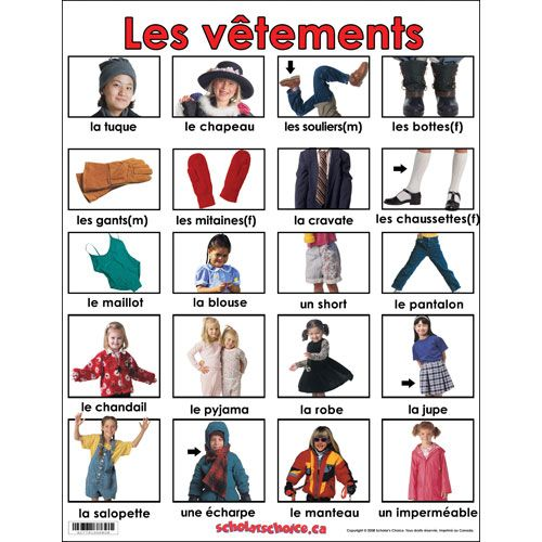 More chapter 7 french clothing vocabulary it is a simple chart with each clo - Les vetements d hiver ...