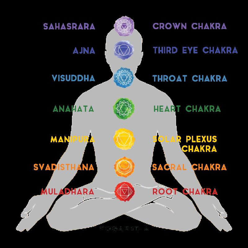 16++ Third eye crown chakra inspirations