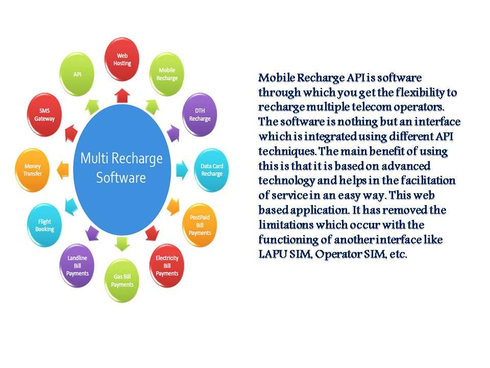 Pin by Sanjay Upadhyay on Mobile Recharge API And Software