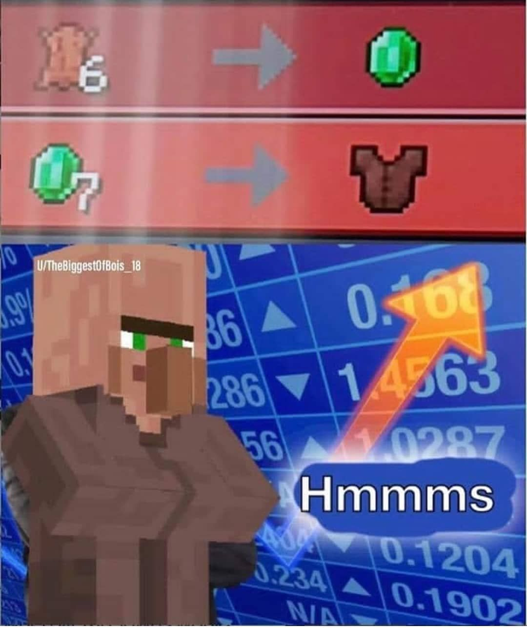 Memedroid In 2020 Minecraft Funny Minecraft Memes Really Funny Memes