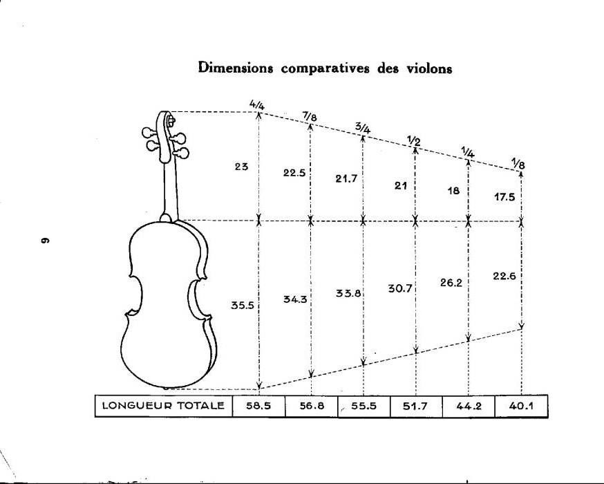 Image result for violin measurements also music education in rh pinterest