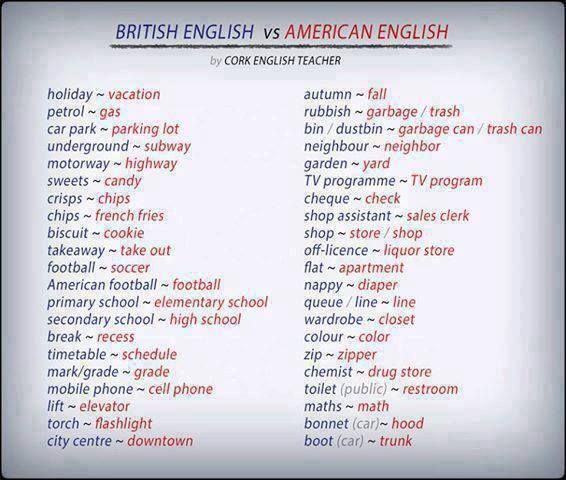 DIFERENÇAS ENTRE O INGLÊS BRITÂNICO E AMERICANO