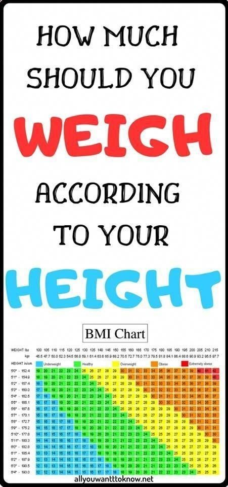 #weigh #height #slim #fit #beauty #fitness