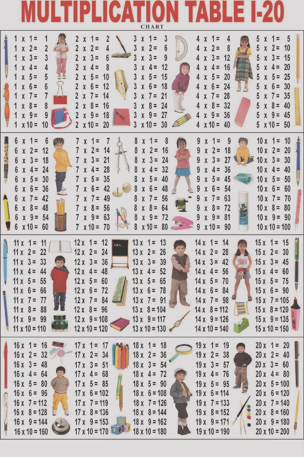 99 La Table De Multiplication Check More At Https Leonstafford