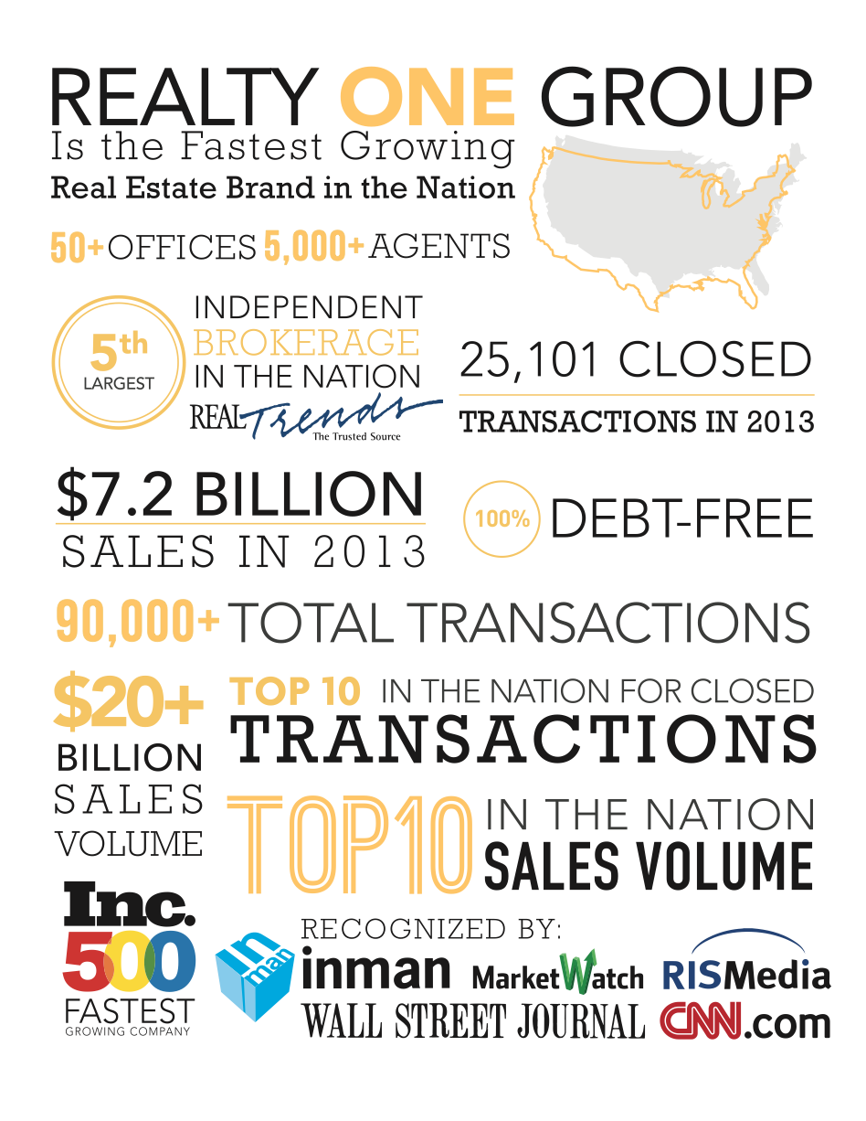 Hellotomorrow Real Estate Branding Fast Growing Debt Free