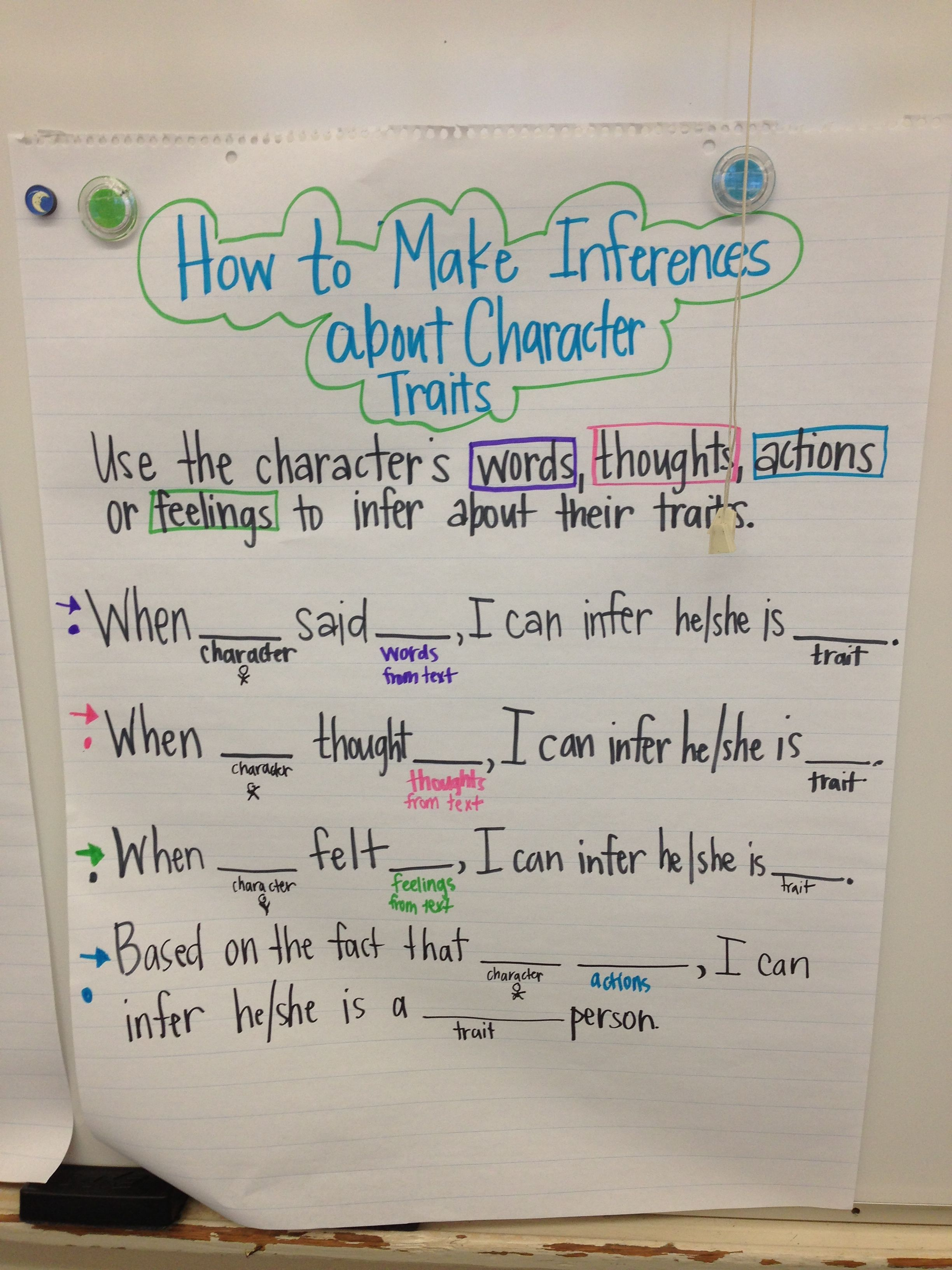 Sentence Frames For Ell For Making Inferences About Character Traits