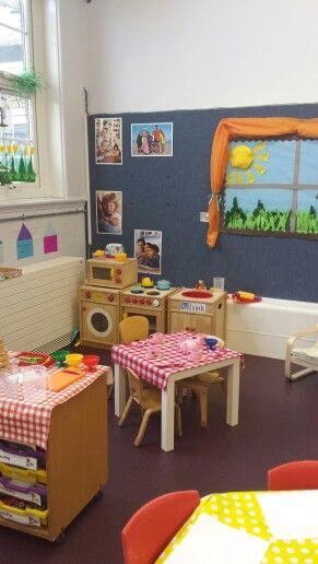 Home Corner In Early Years Setting: Home Corner Ideas Early Years, Corner