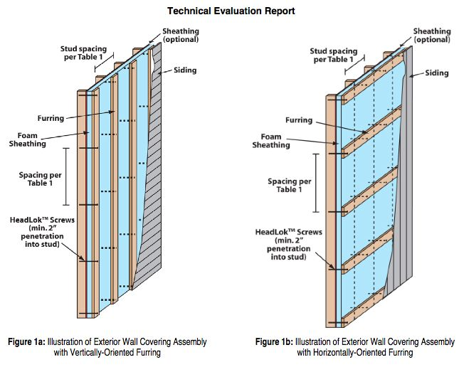 Pin by glenn hill on finishes wood siding wood siding - Adding rigid insulation to exterior walls ...