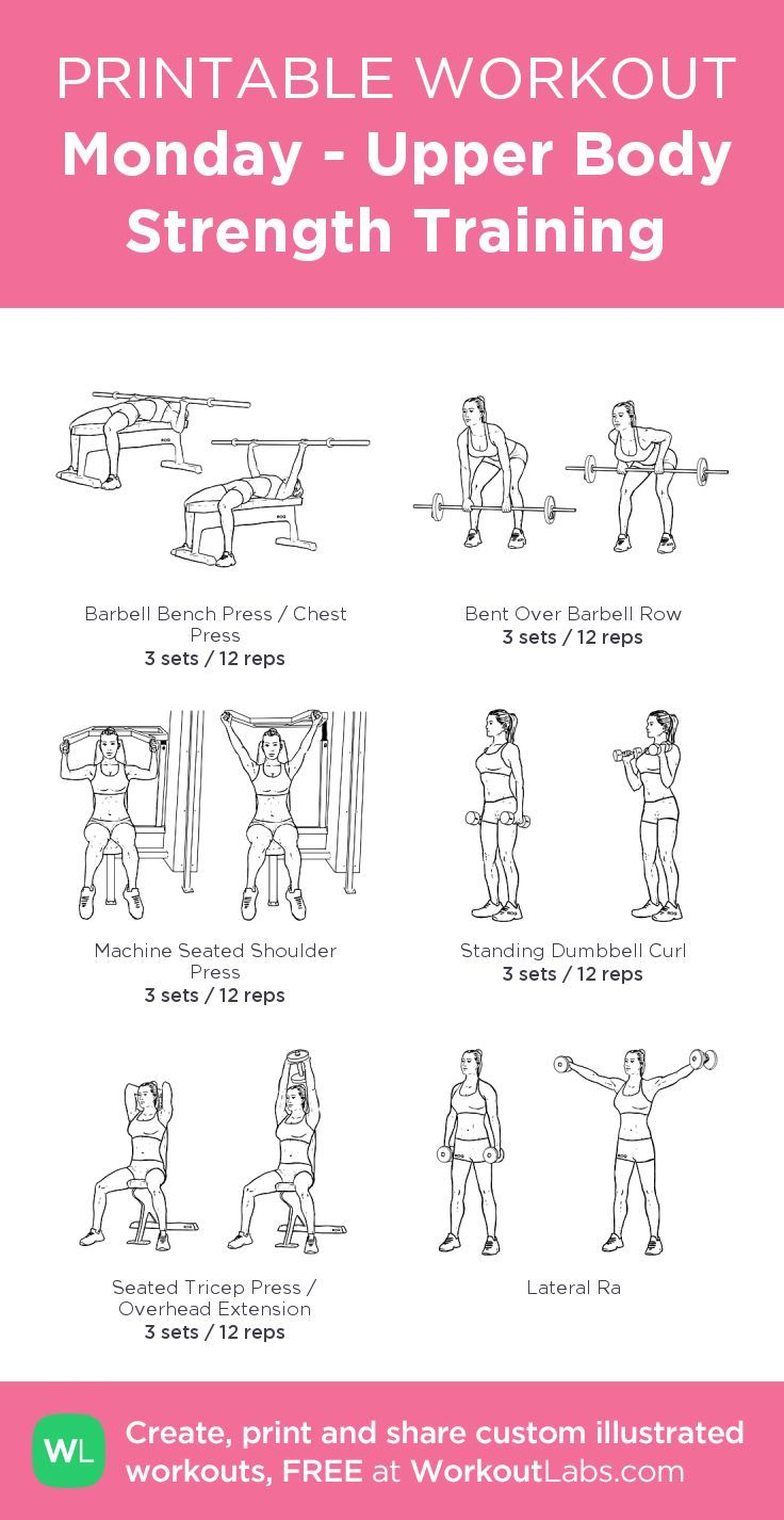 Monday - Upper Body Strength Training · Free workout by WorkoutLabs Fit