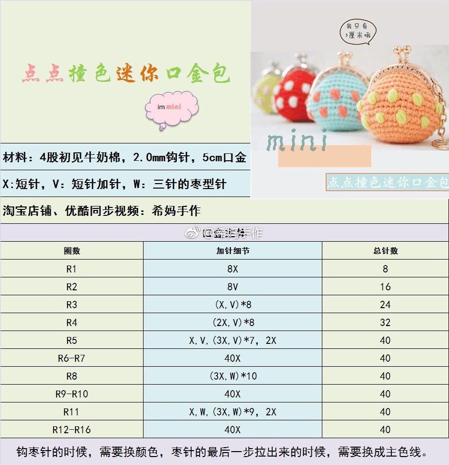 Jossa Handmade - [微博团钩- Weibo Crochet Activity] Q版爱丽丝 ... | 937x904