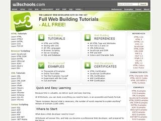 W3schools Com Web Development Programming Tutorial Learning