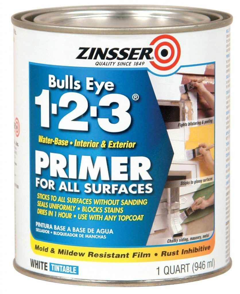 What Kind Of Paint Do I Use On That Types Of Paint And When To Use Them Exterior Primer Painting Laminate Laminate Cabinets