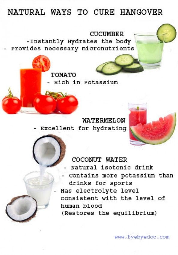 natural ways to cure hangover