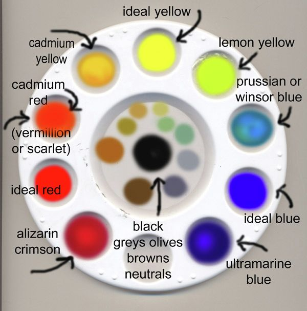 The Winsor Newton Color Wheel Watercolor Techniques Tutorial