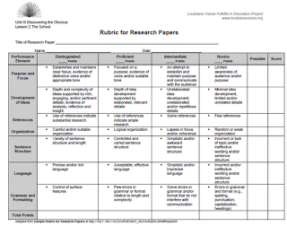 Know Rubric For Research PaperResearch Plan  English