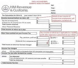 Sa Tax Calculation Request Form  The Uk Rules