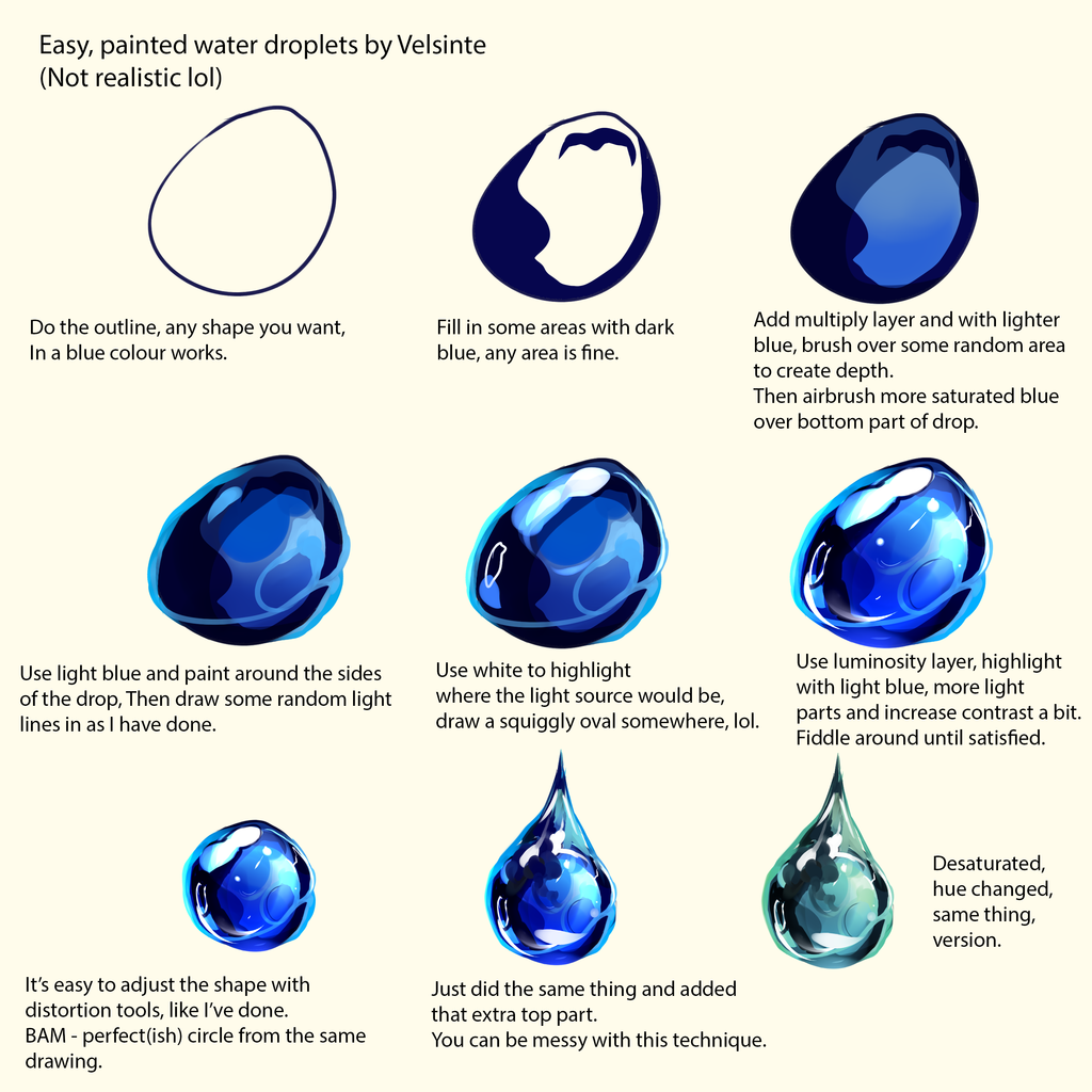Tutorial Water Droplets By Velsinte Draw Water And Other Liquids
