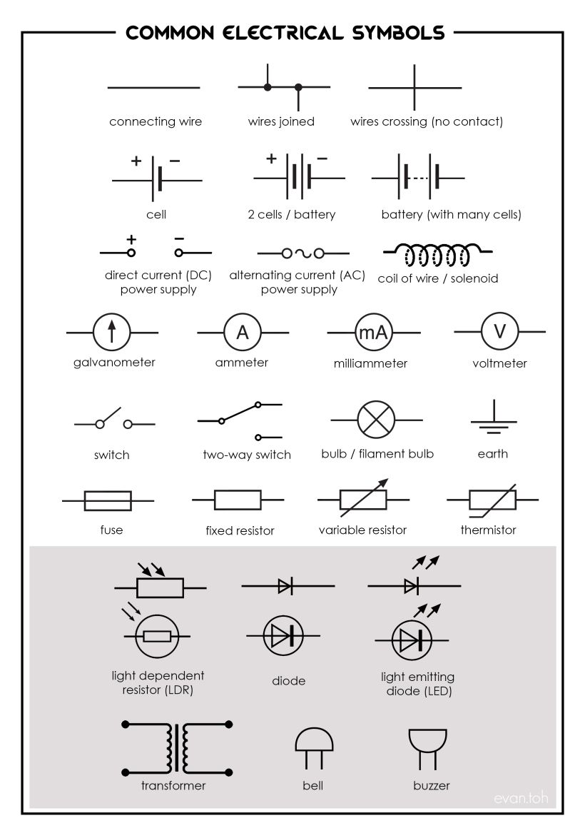 Common Electrical Symbols Electrical Symbols Dc Circuit Electricity