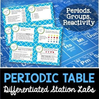 Periodic table student led station lab pinterest science periodic table station lab students will love you for providing them with a hands on experience when learning about periodic table urtaz Gallery