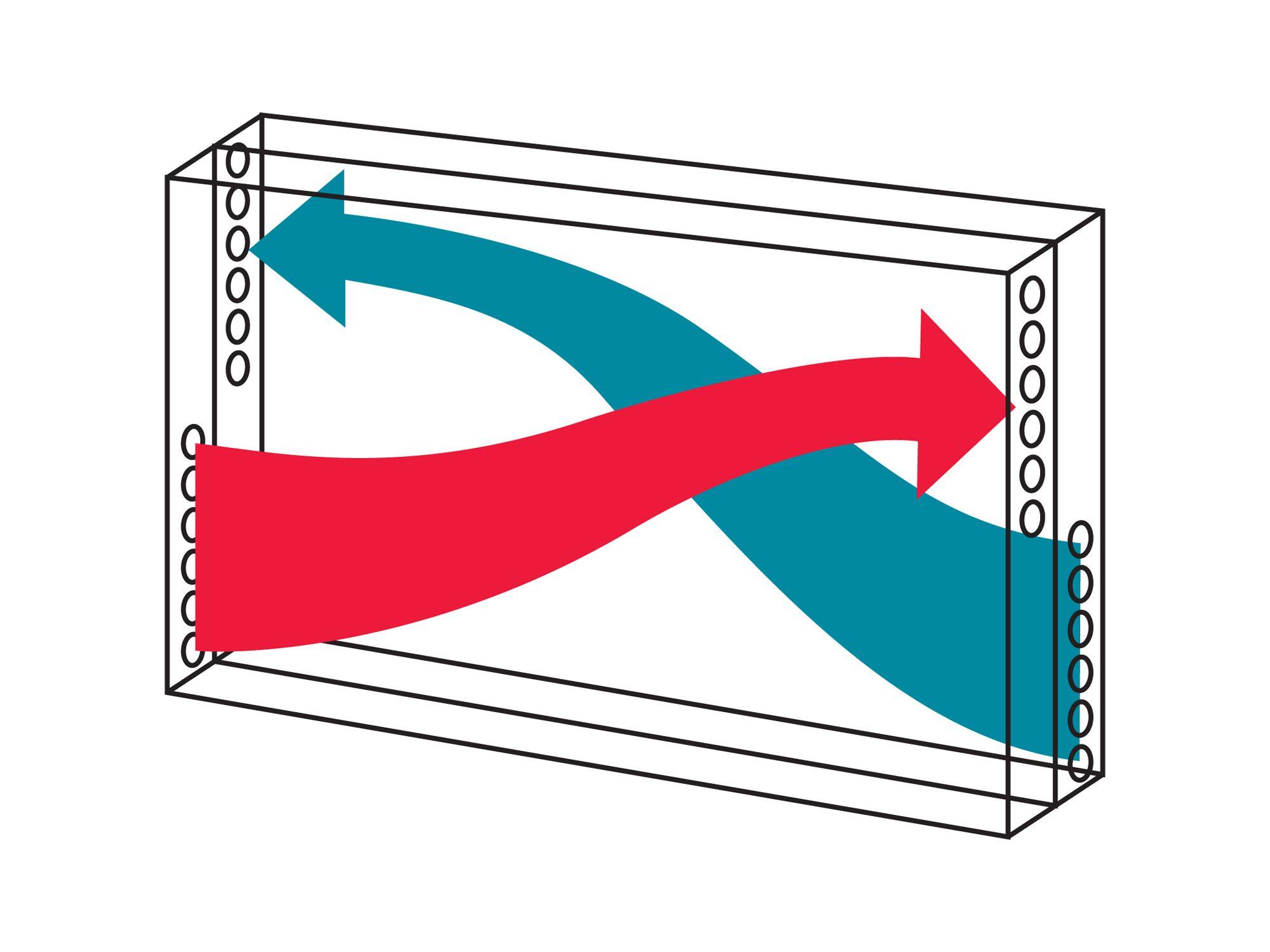 Heat Exchanger Heat exchanger, Heating, cooling, How to