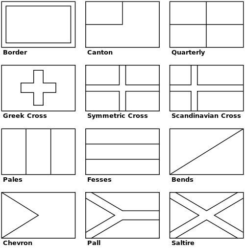 Glossary Of Vexillology Flag Coloring Pages Flags Of The World European Flags