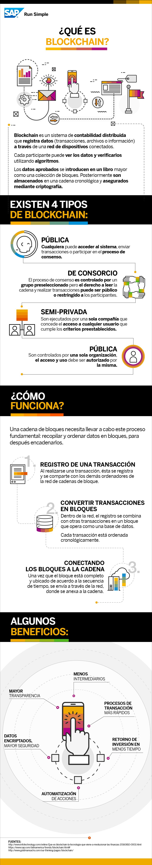 Infografía Qué Es Blockchain Y Cuáles Son Sus Beneficios Para Los Negocios Sap Erp Dispositivosm Cadena De Bloques Infografia Lenguaje De Programacion