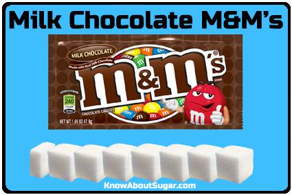 Milk Chocolate M M S Sugar Content Chocolate Milk Milk Chocolate Candy Chocolate Candy