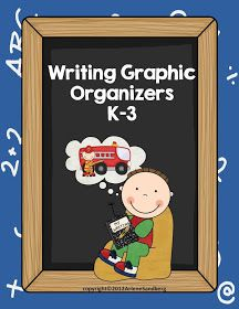 LMN Tree: The Importance of Graphic Organizers in the Classroom.