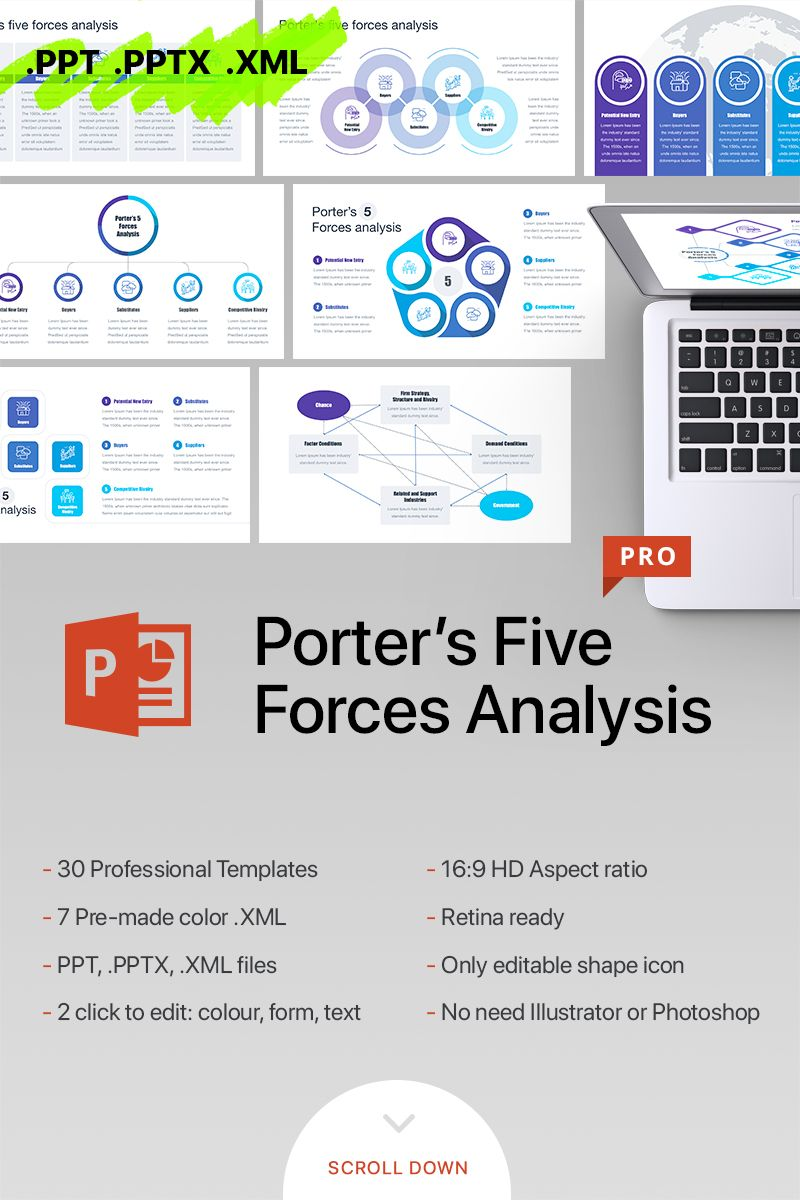 Porters Five Forces Analysis Powerpoint Template Keynote Template Powerpoint Templates Templates