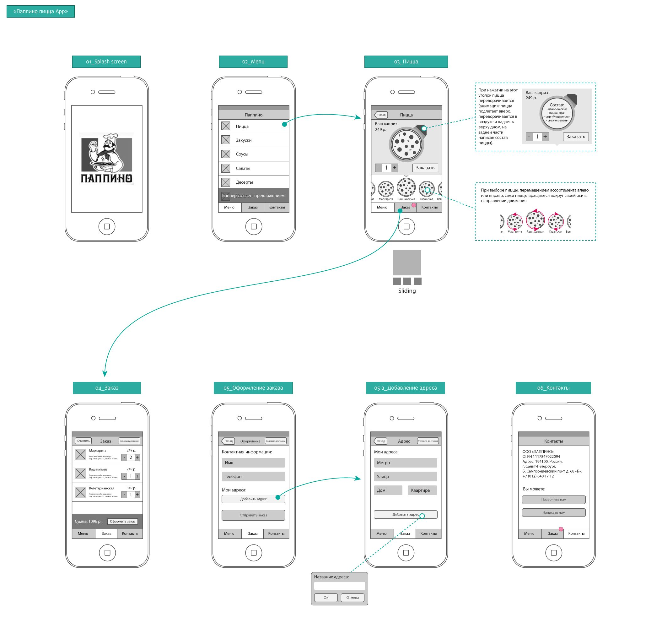 Mobile App Character Design : Pizza app wireframe my old work pinterest