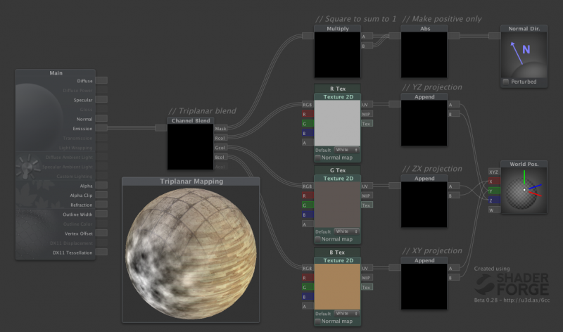 Tri-planar mapping | Shader forge | Map, Texture, Filing