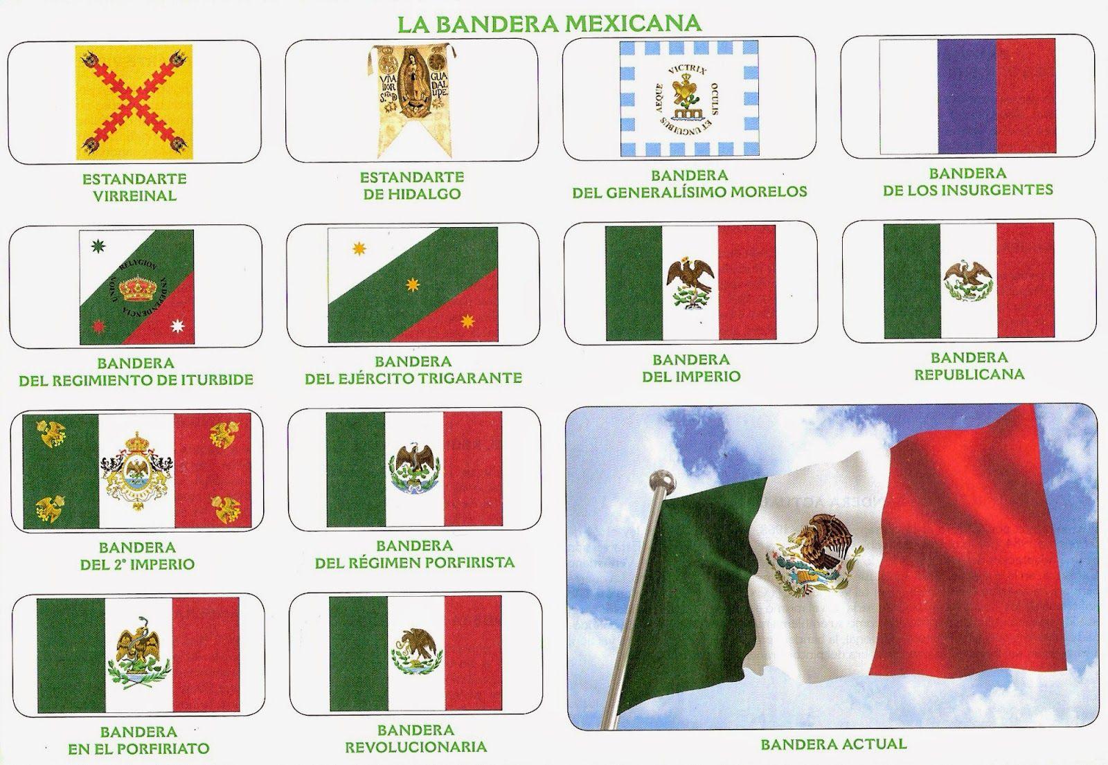 Monografía de la bandera de México para imprimir y armar en ...